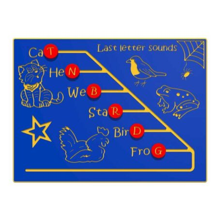 Fun & Educational  Play Panels product image 4