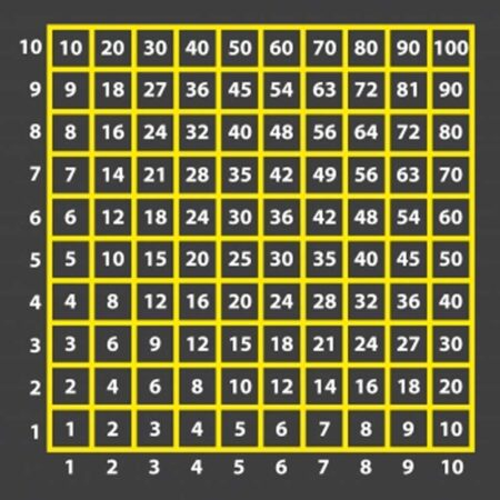 Multiplication Grid product image 1