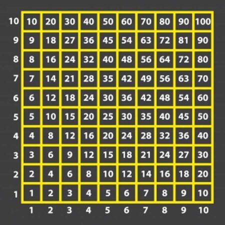 Multiplication Grid product image 1