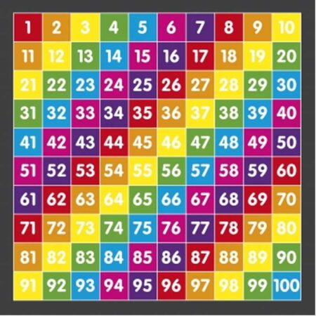 Number Grid 2 product image 1
