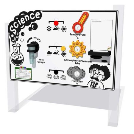 Scientific Play Panels product image 4