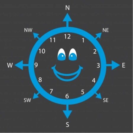 Smiley Face Clock Compass product image 1